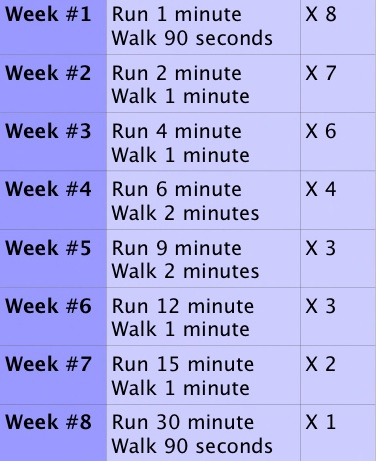 running workout plans for women   the dancing flower